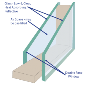 Vinyl Replacement Windows Glass